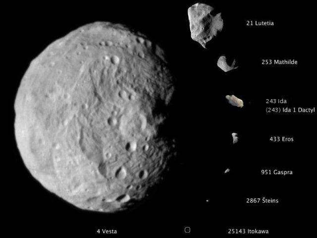 Asteroidenskala 640