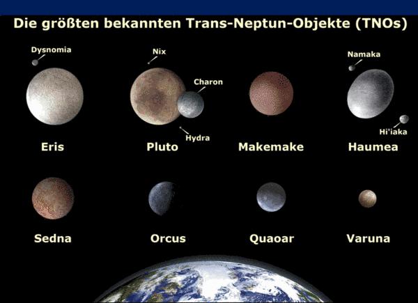 kleinplaneten