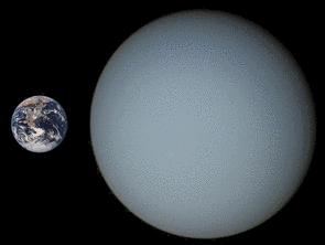 Größenvergleich Erde-Uranus | Quelle: Nasa