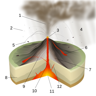 3-Eruption-Vulcanian