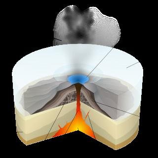 7-Eruption-Glacial