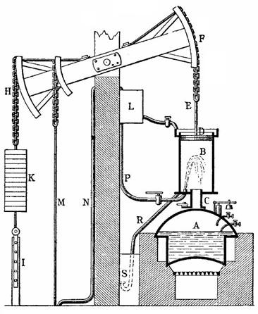 Atmosphärische Dampfmaschine nach Newcomen