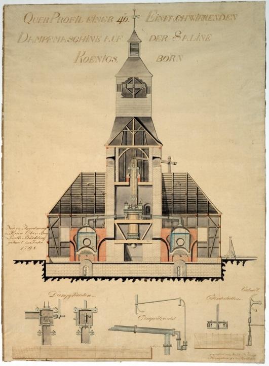 Querprofil und Details der 1799 errichteten Dampfmaschine der Saline Königsborn