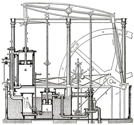 Wattsche Niederdruckdampfmaschine