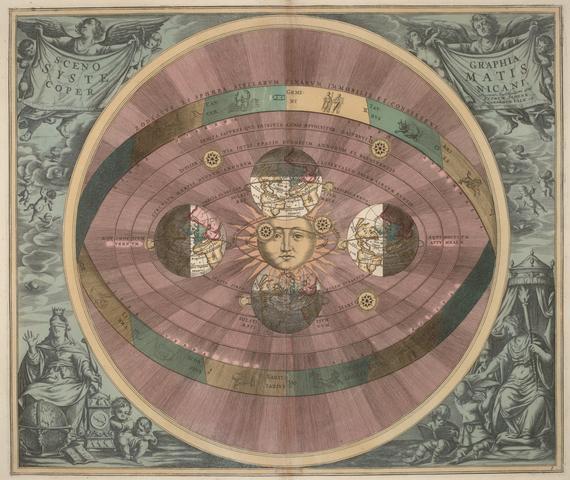 Heliozentrisches Weltbild nach Kopernikus